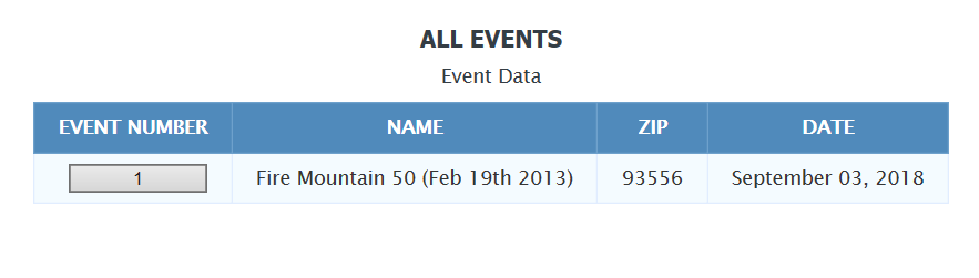 The found events will be displayed and sorted by date. Click on the Event ID to open that event.